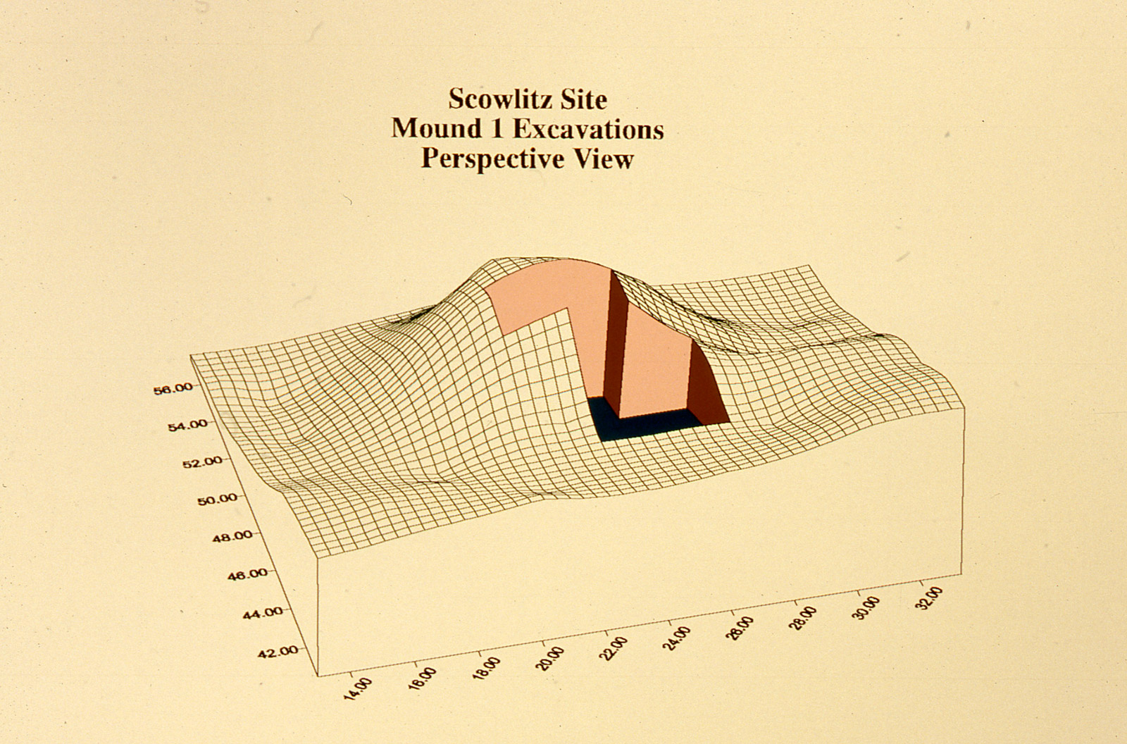 A three dimensional diagram shows the excavations in Ancestor Mound 1.