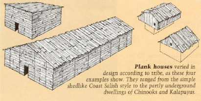 A drawing shows how tribes had different styles of plank houses.